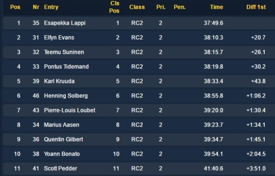 wrc2_after SS6